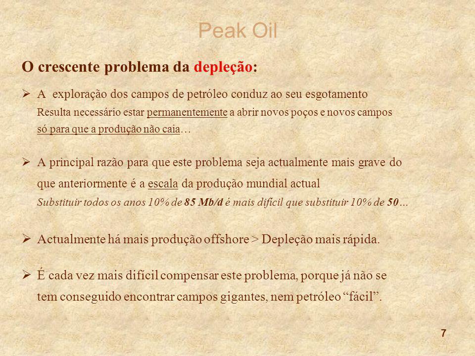 Peak Oil - Explorações offshore tem picos de produção muito rápidos.