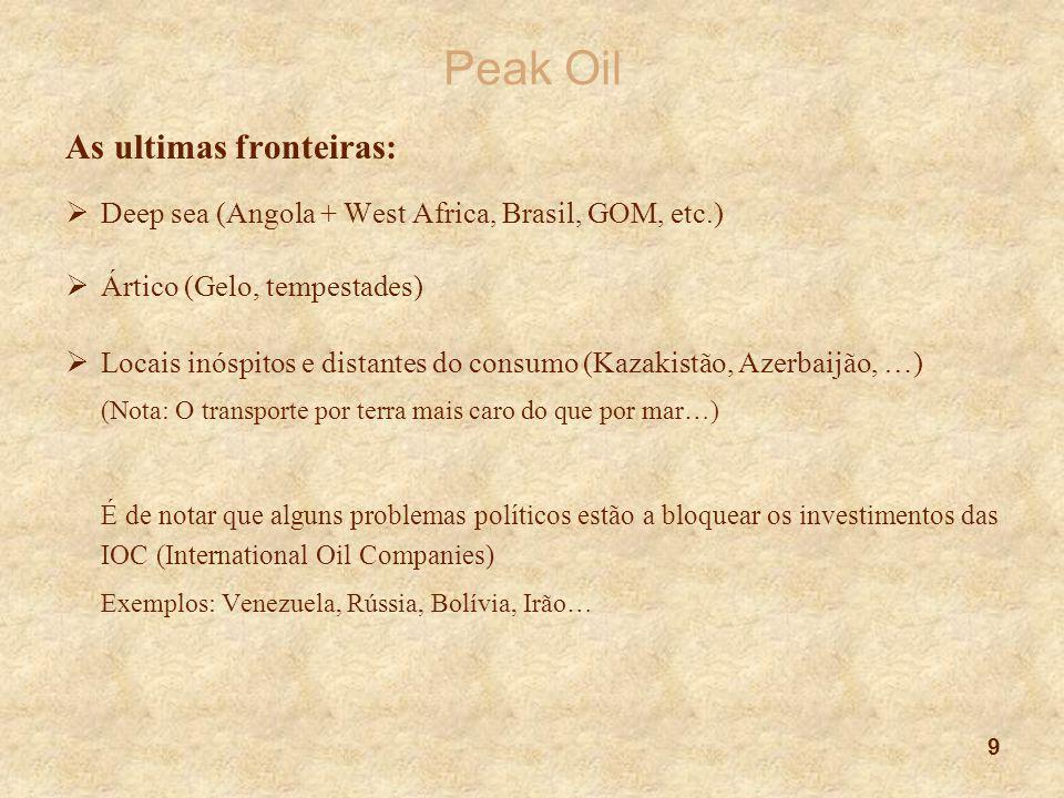 Peak Oil As ultimas fronteiras: