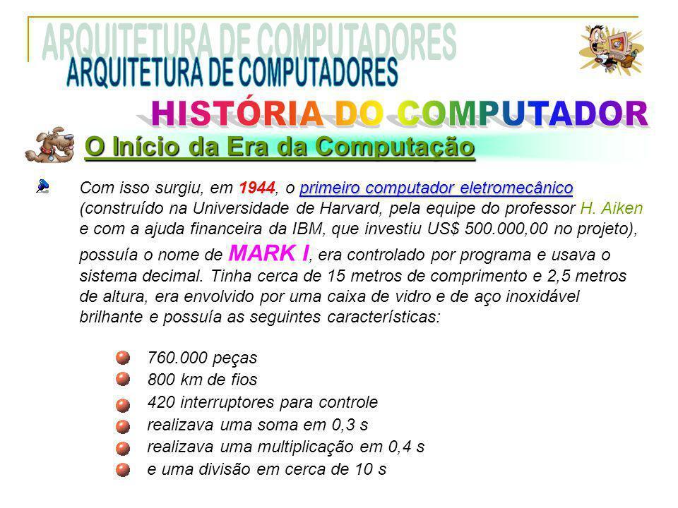 ARQUITETURA DE COMPUTADORES HISTÓRIA DO COMPUTADOR
