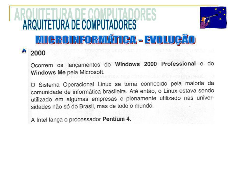 ARQUITETURA DE COMPUTADORES MICROINFORMÁTICA - EVOLUÇÃO
