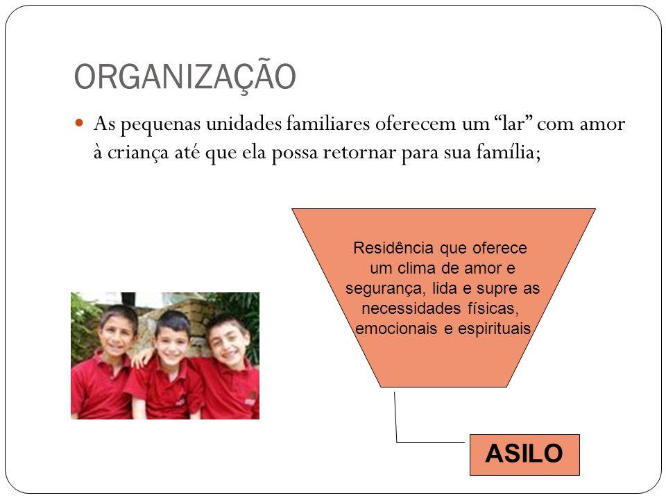 ORGANIZAÇÃO As pequenas unidades familiares oferecem um lar com amor à criança até que ela possa retornar para sua família;