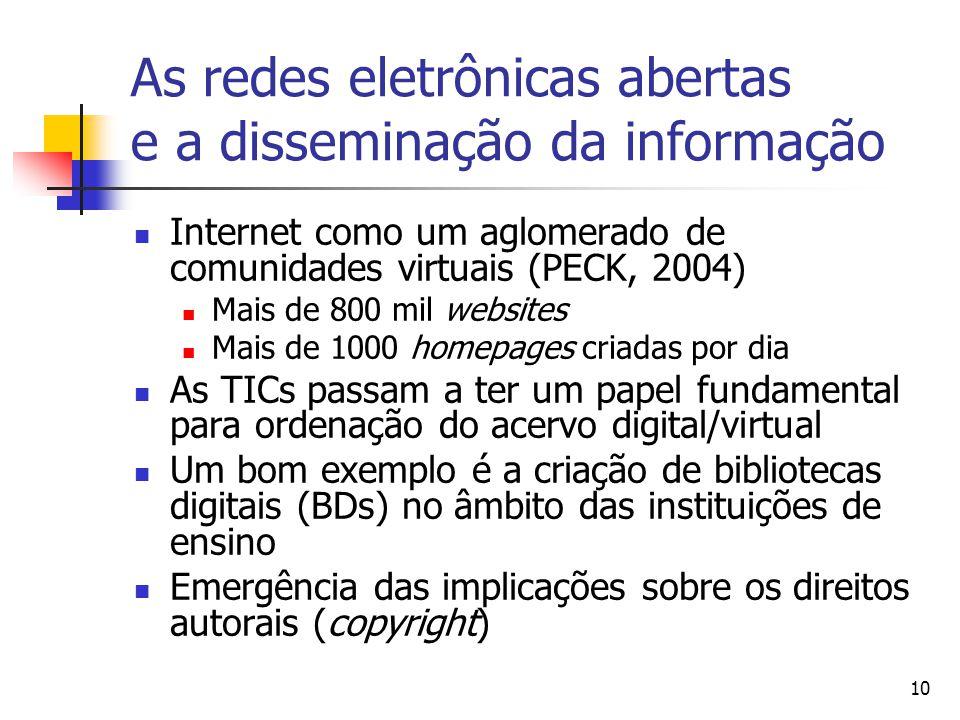 As redes eletrônicas abertas e a disseminação da informação