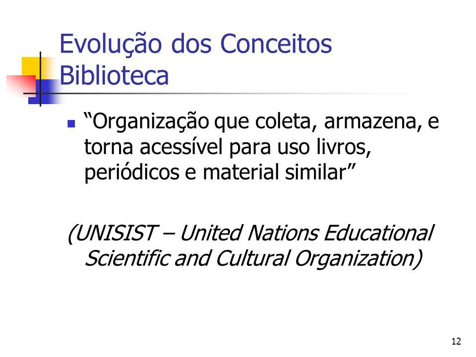 Evolução dos Conceitos Biblioteca