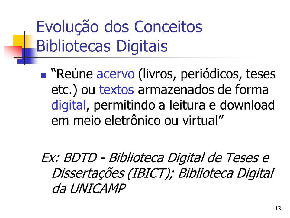 Evolução dos Conceitos Bibliotecas Digitais