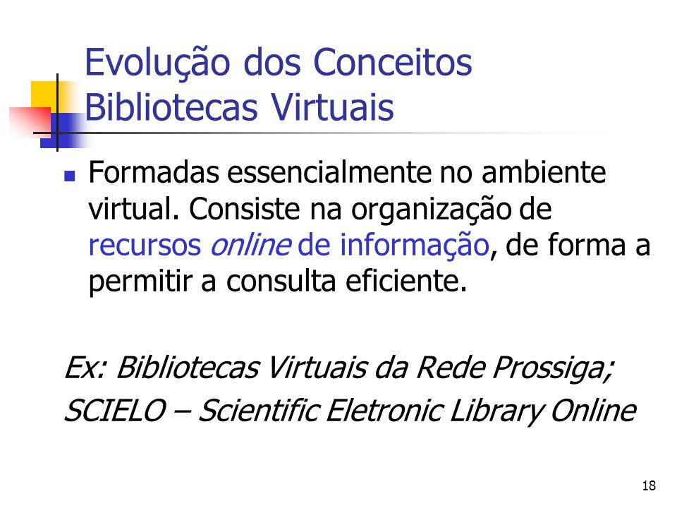 Evolução dos Conceitos Bibliotecas Virtuais