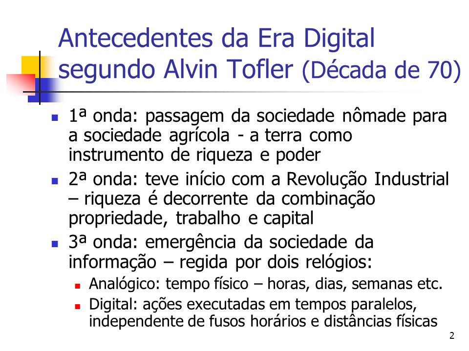 Antecedentes da Era Digital segundo Alvin Tofler (Década de 70)