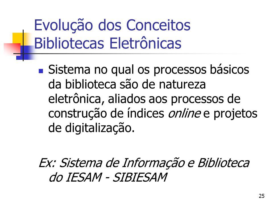 Evolução dos Conceitos Bibliotecas Eletrônicas