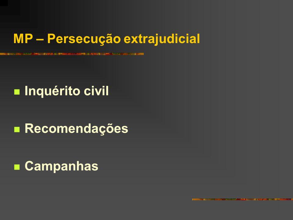 MP – Persecução extrajudicial