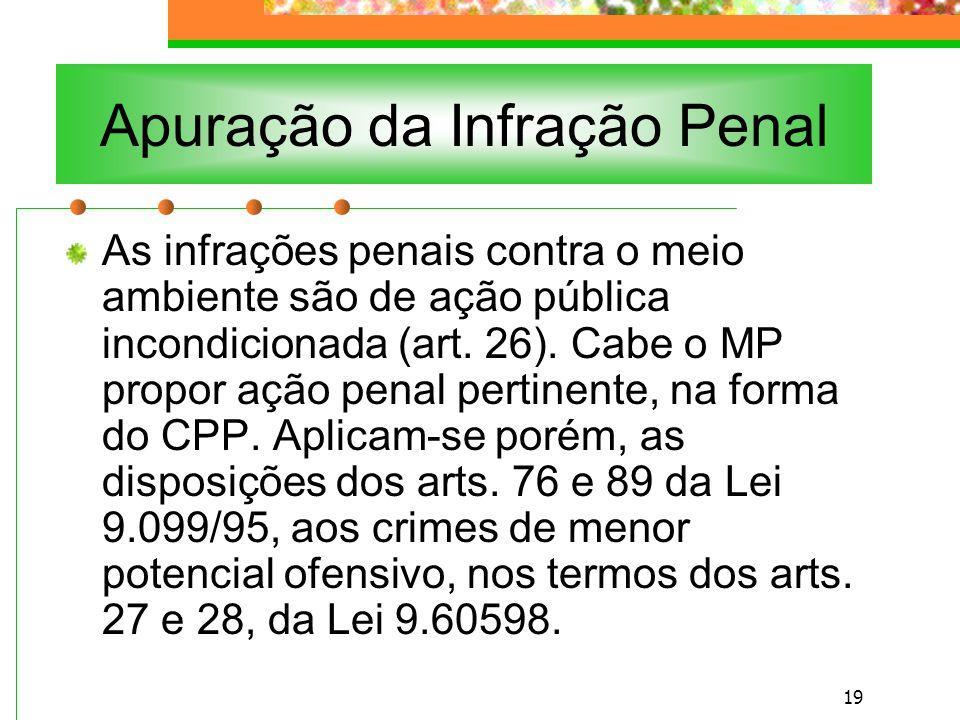 Apuração da Infração Penal