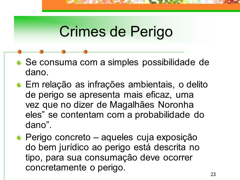 Crimes de Perigo Se consuma com a simples possibilidade de dano.