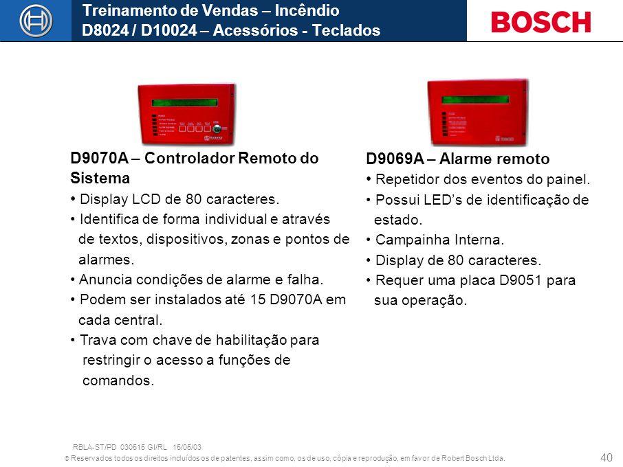 D9070A – Controlador Remoto do Sistema Display LCD de 80 caracteres.