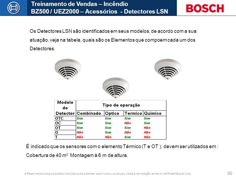 Treinamento de Vendas – Incêndio BZ500 / UEZ2000 – Acessórios - Detectores LSN