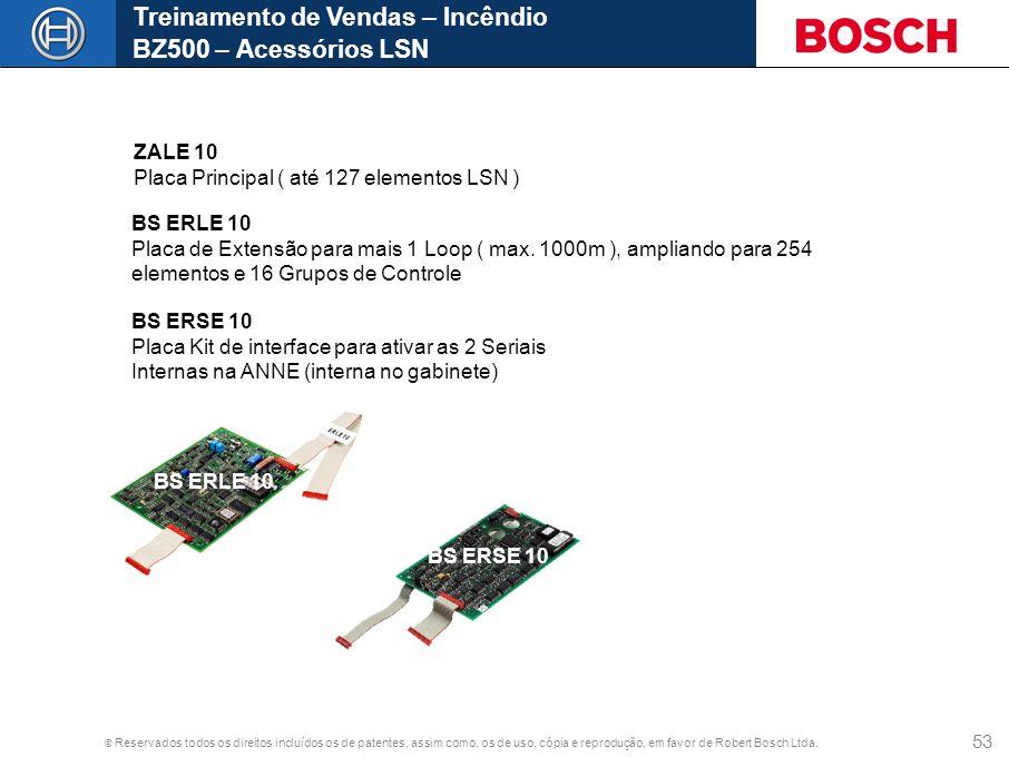 Treinamento de Vendas – Incêndio BZ500 – Acessórios LSN