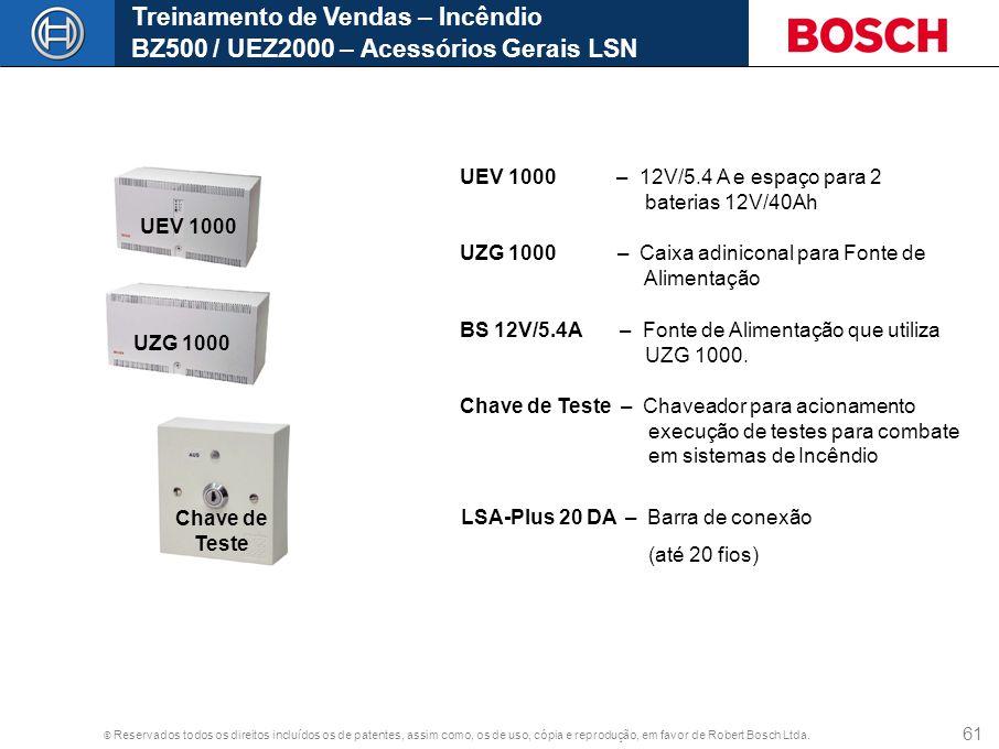 Treinamento de Vendas – Incêndio BZ500 / UEZ2000 – Acessórios Gerais LSN