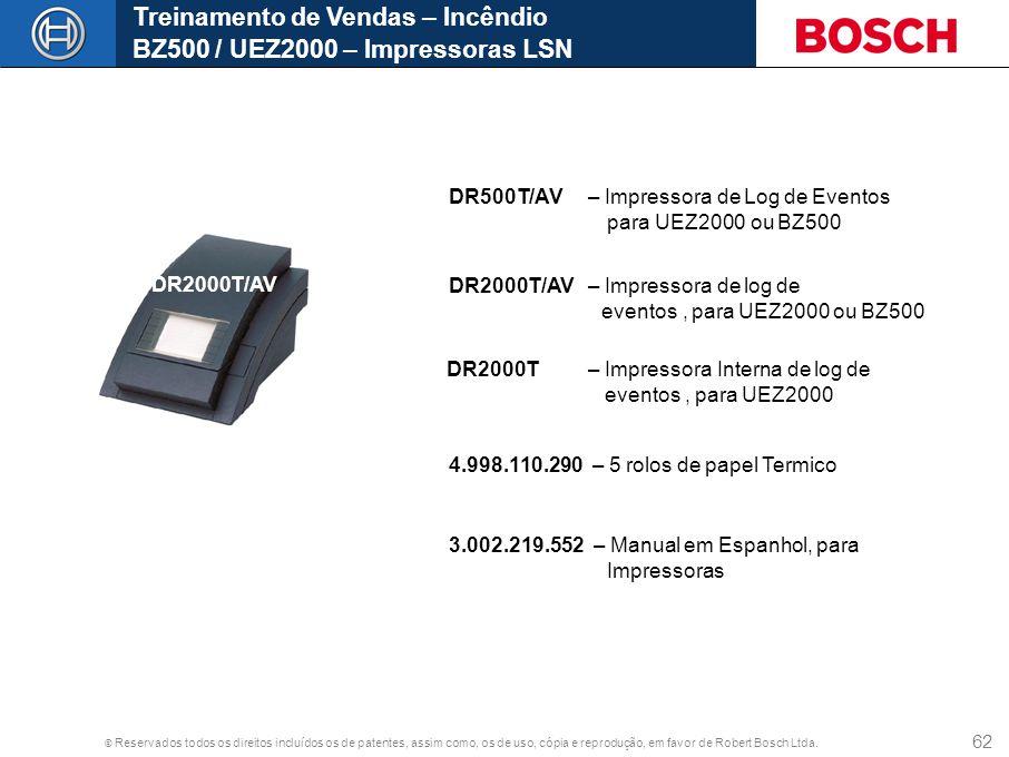 Treinamento de Vendas – Incêndio BZ500 / UEZ2000 – Impressoras LSN