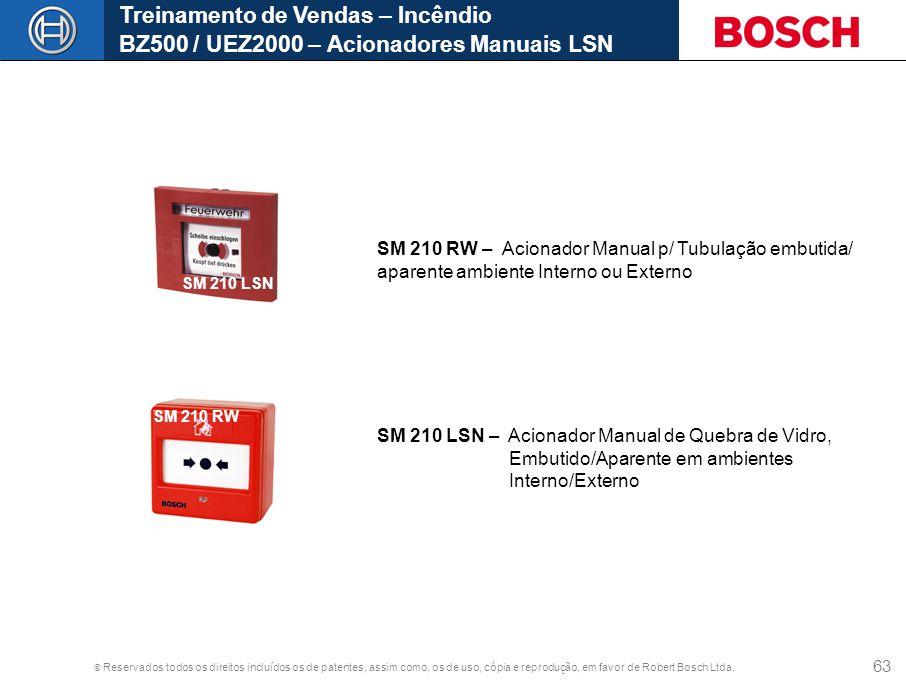 Treinamento de Vendas – Incêndio BZ500 / UEZ2000 – Acionadores Manuais LSN