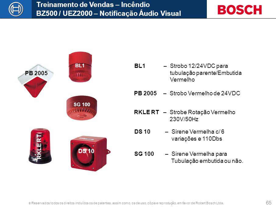 Treinamento de Vendas – Incêndio BZ500 / UEZ2000 – Notificação Áudio Visual