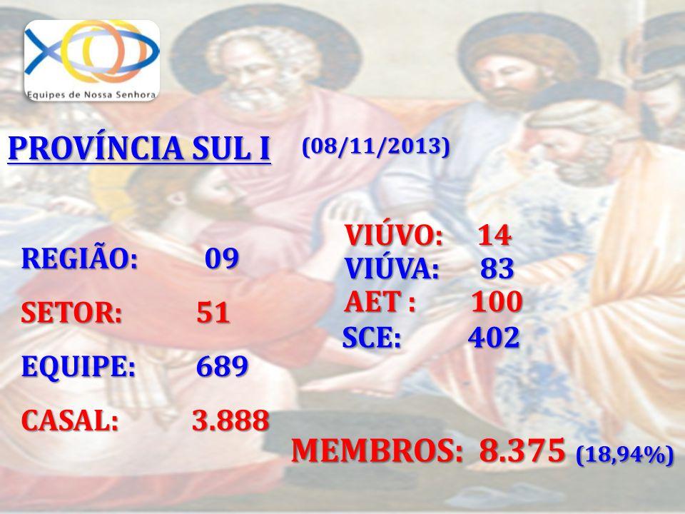 PROVÍNCIA SUL I SCE: 402 MEMBROS: 8.375 (18,94%) VIÚVO: 14 REGIÃO: 09