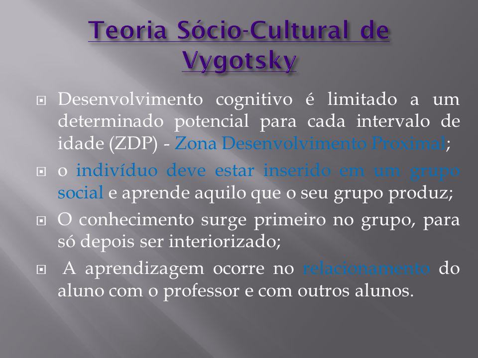Teoria Sócio-Cultural de Vygotsky