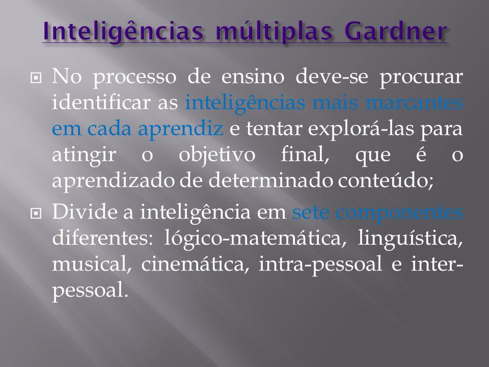 Inteligências múltiplas Gardner