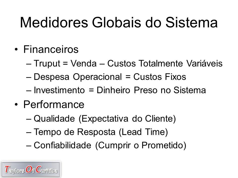 Medidores Globais do Sistema