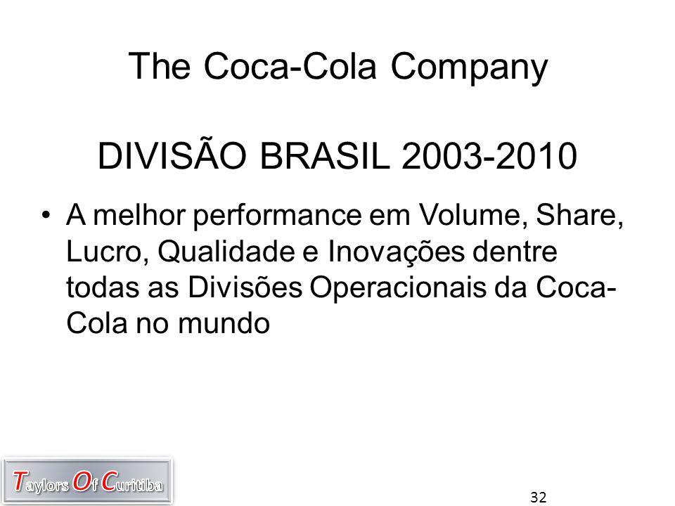 The Coca-Cola Company DIVISÃO BRASIL 2003-2010