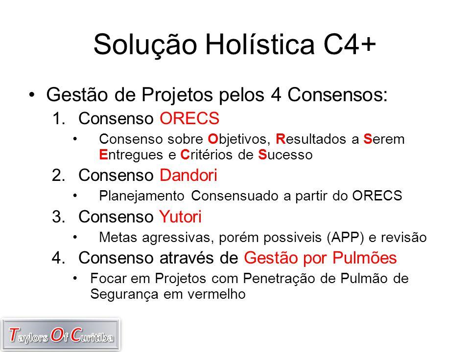 Solução Holística C4+ Gestão de Projetos pelos 4 Consensos: