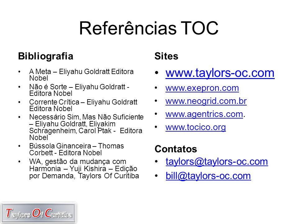 Referências TOC www.taylors-oc.com Bibliografia Sites Contatos