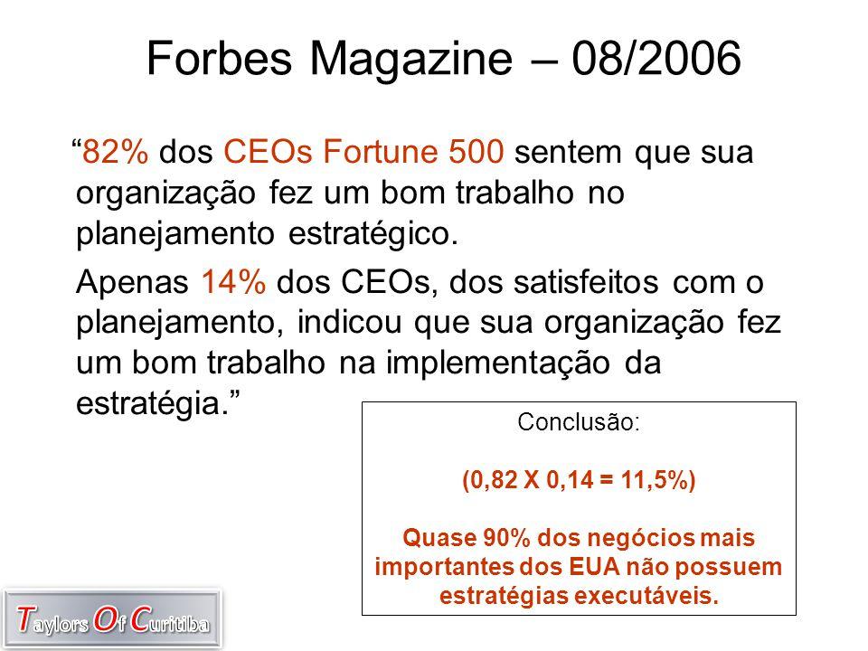 Forbes Magazine – 08/2006 82% dos CEOs Fortune 500 sentem que sua organização fez um bom trabalho no planejamento estratégico.