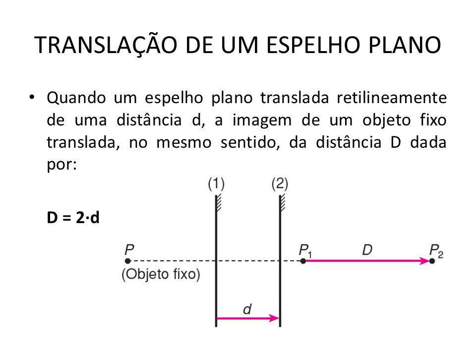 TRANSLAÇÃO DE UM ESPELHO PLANO