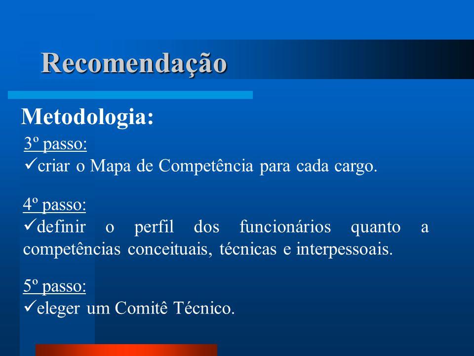 Recomendação Metodologia: 3º passo: