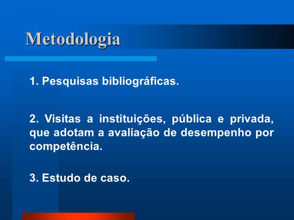 Metodologia 1. Pesquisas bibliográficas.