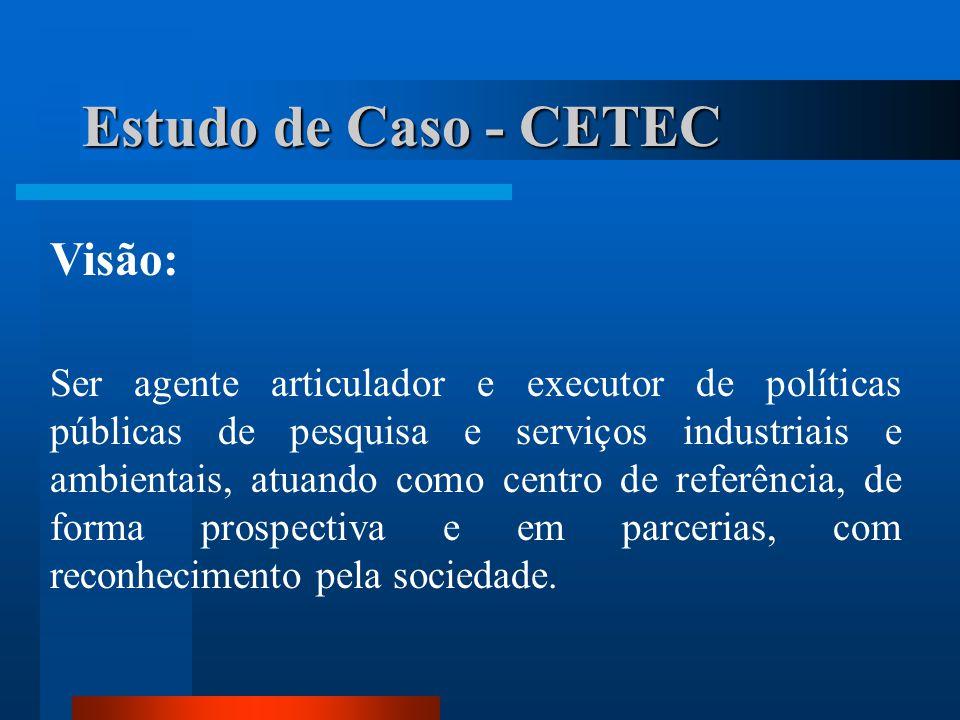 Estudo de Caso - CETEC Visão: