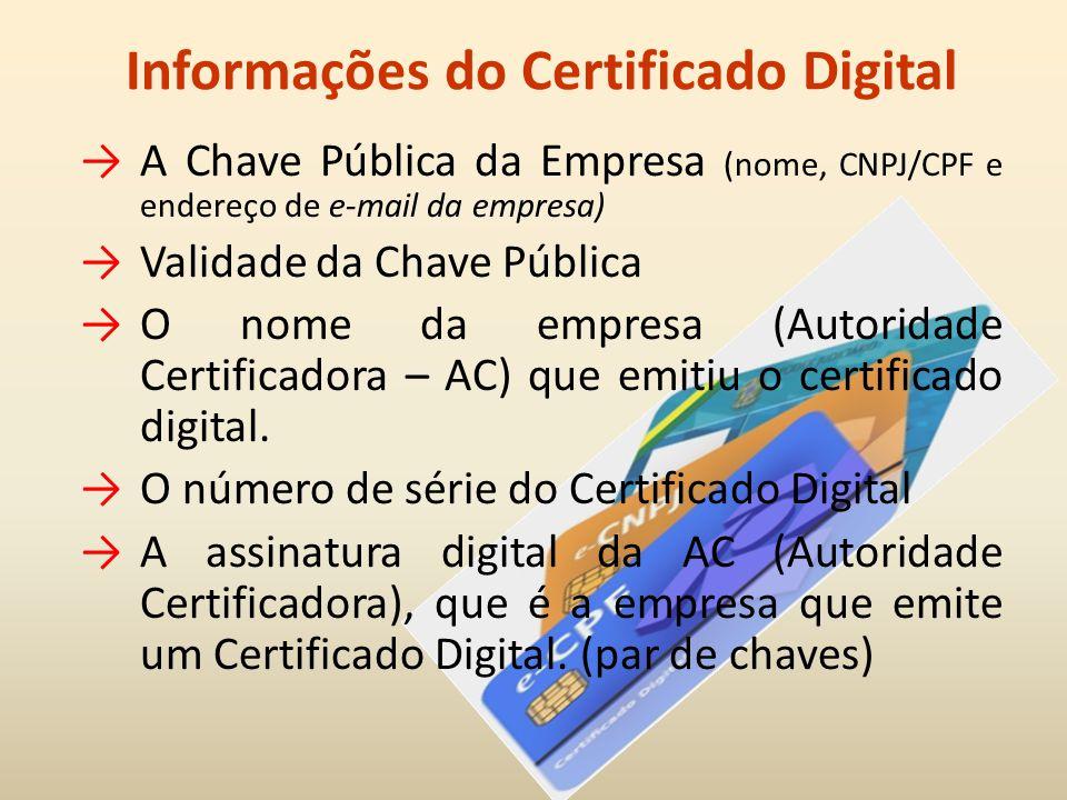 Informações do Certificado Digital