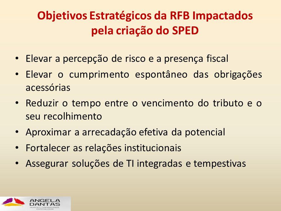 Objetivos Estratégicos da RFB Impactados pela criação do SPED