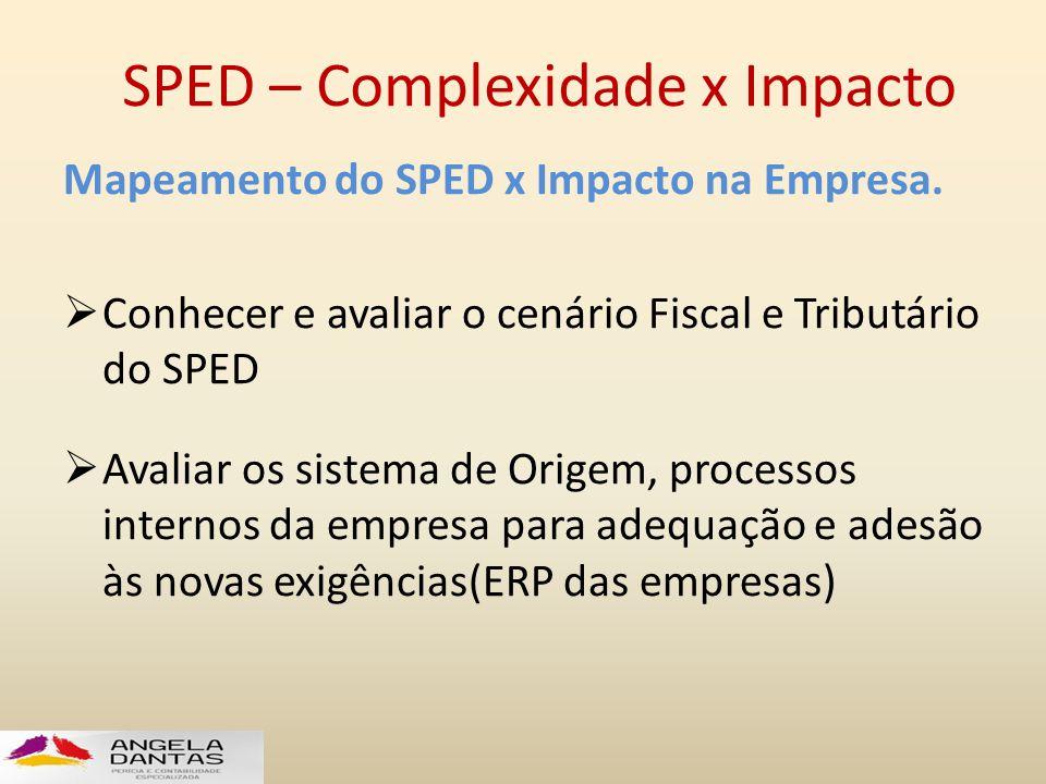 SPED – Complexidade x Impacto