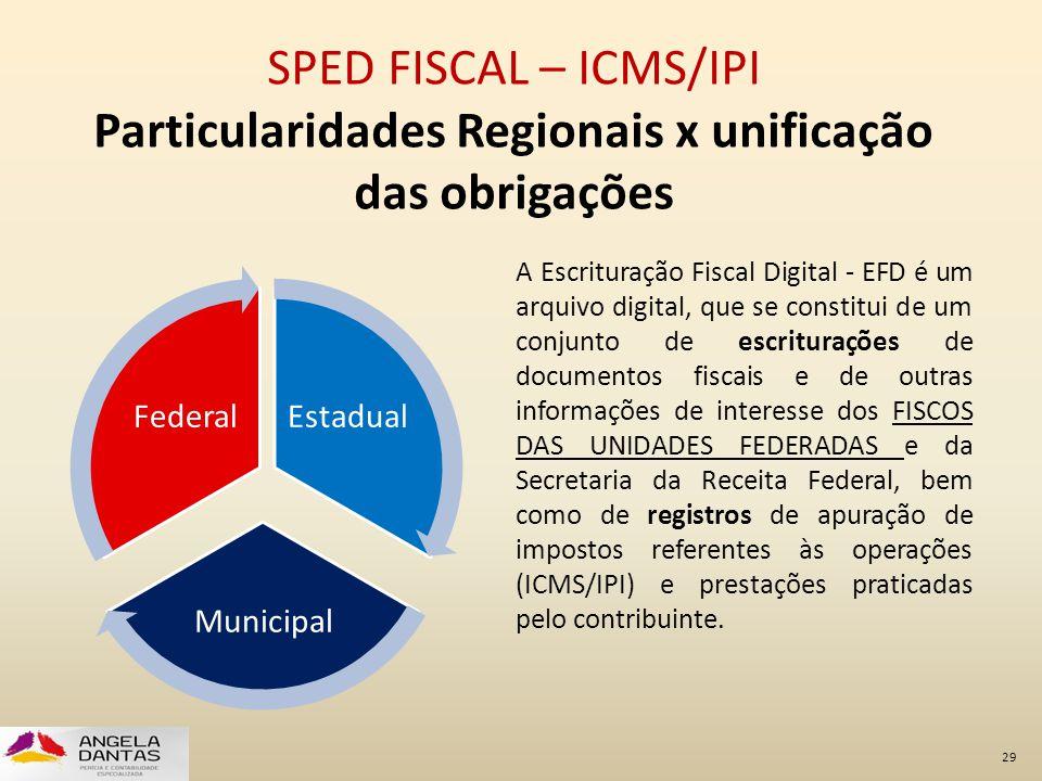 Particularidades Regionais x unificação das obrigações