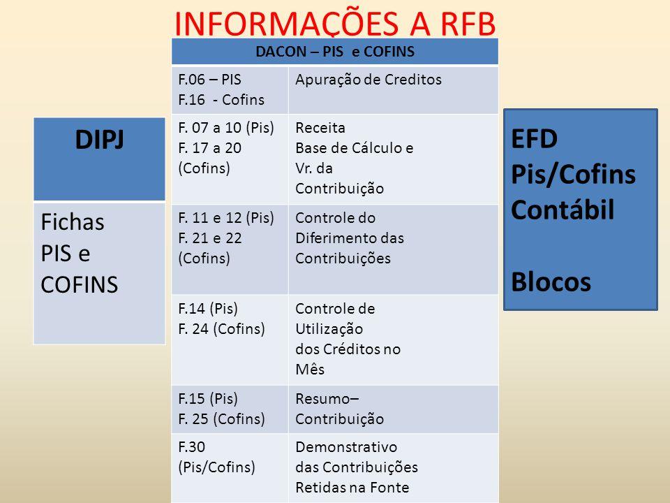 INFORMAÇÕES A RFB DIPJ EFD Pis/Cofins Contábil Blocos Fichas