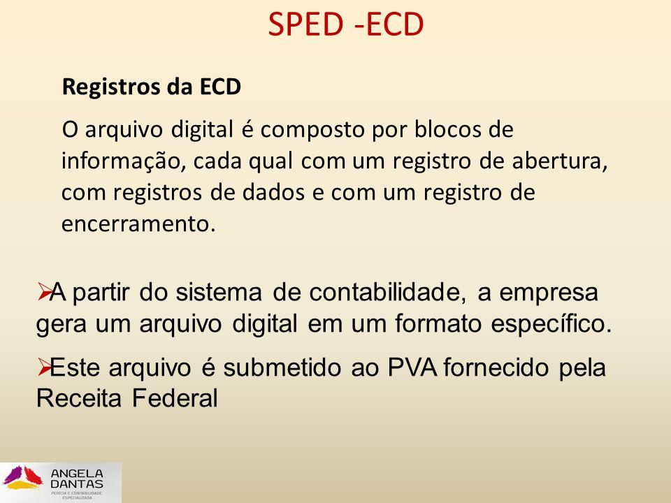SPED -ECD Registros da ECD