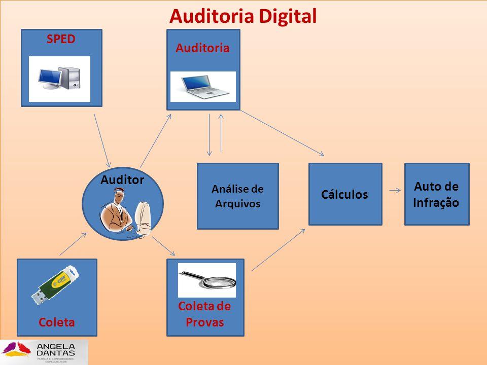 Auditoria Digital SPED Auditoria Auditor Auto de Infração Cálculos