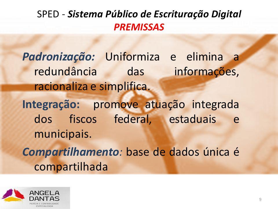 SPED - Sistema Público de Escrituração Digital PREMISSAS