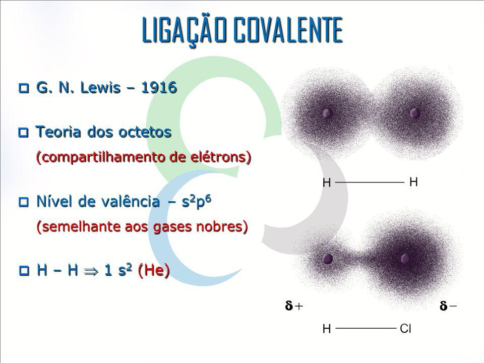 LIGAÇÃO COVALENTE G. N. Lewis – 1916
