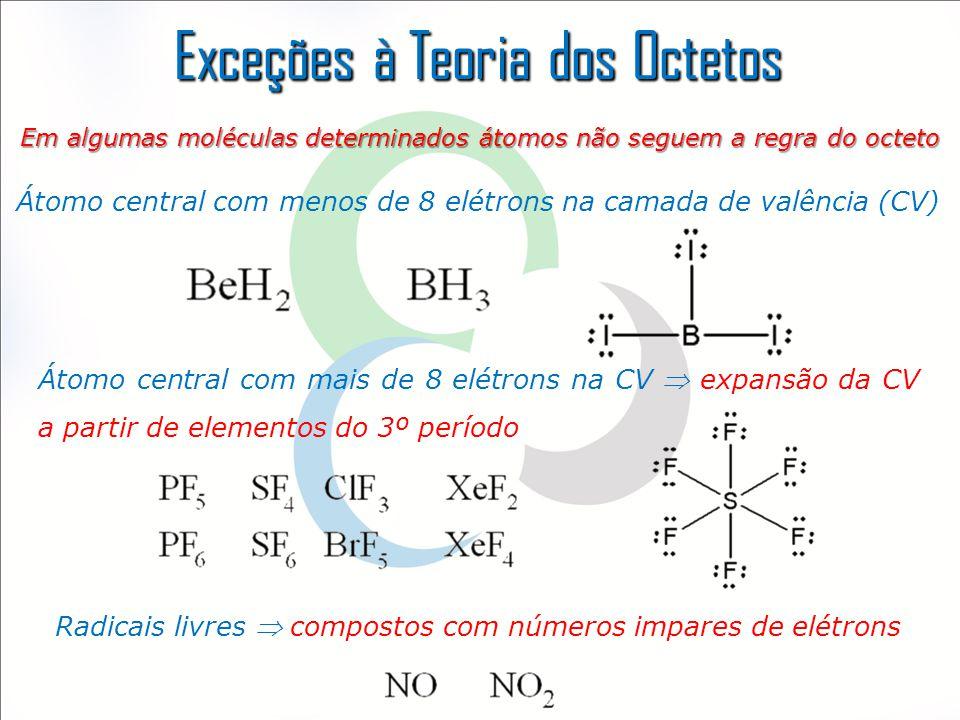 Exceções à Teoria dos Octetos