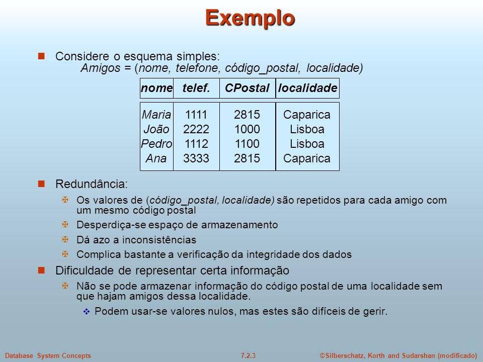 Exemplo Considere o esquema simples: Amigos = (nome, telefone, código_postal, localidade) Redundância: