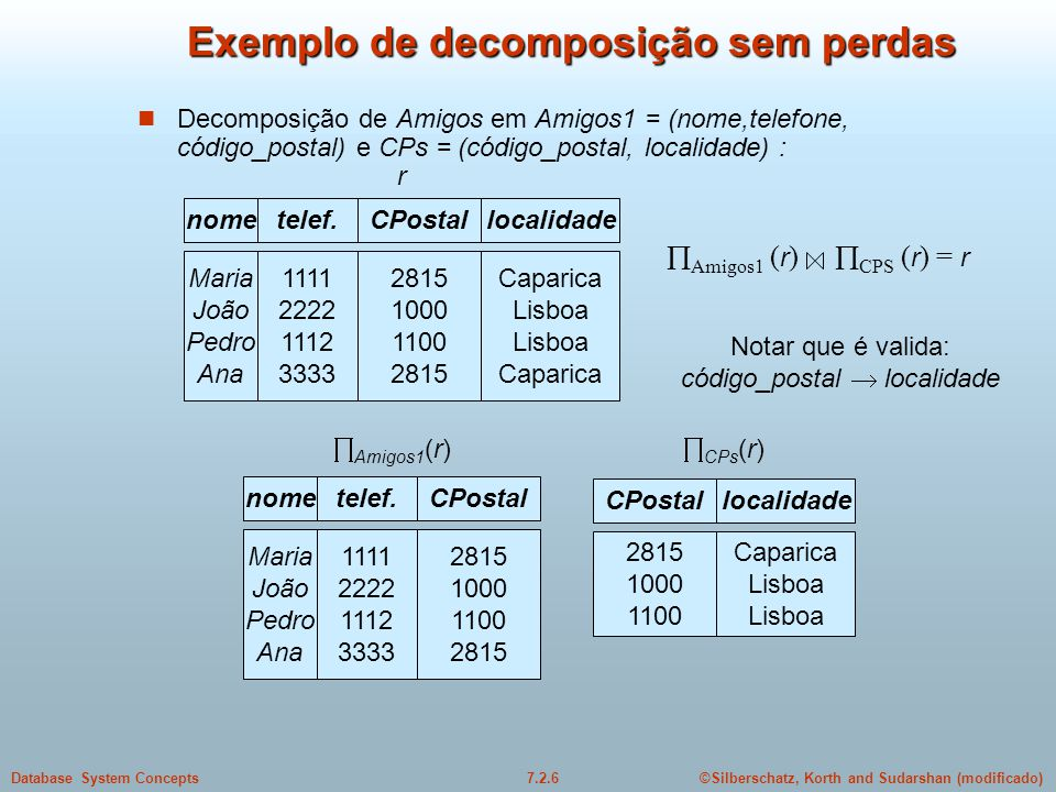Exemplo de decomposição sem perdas