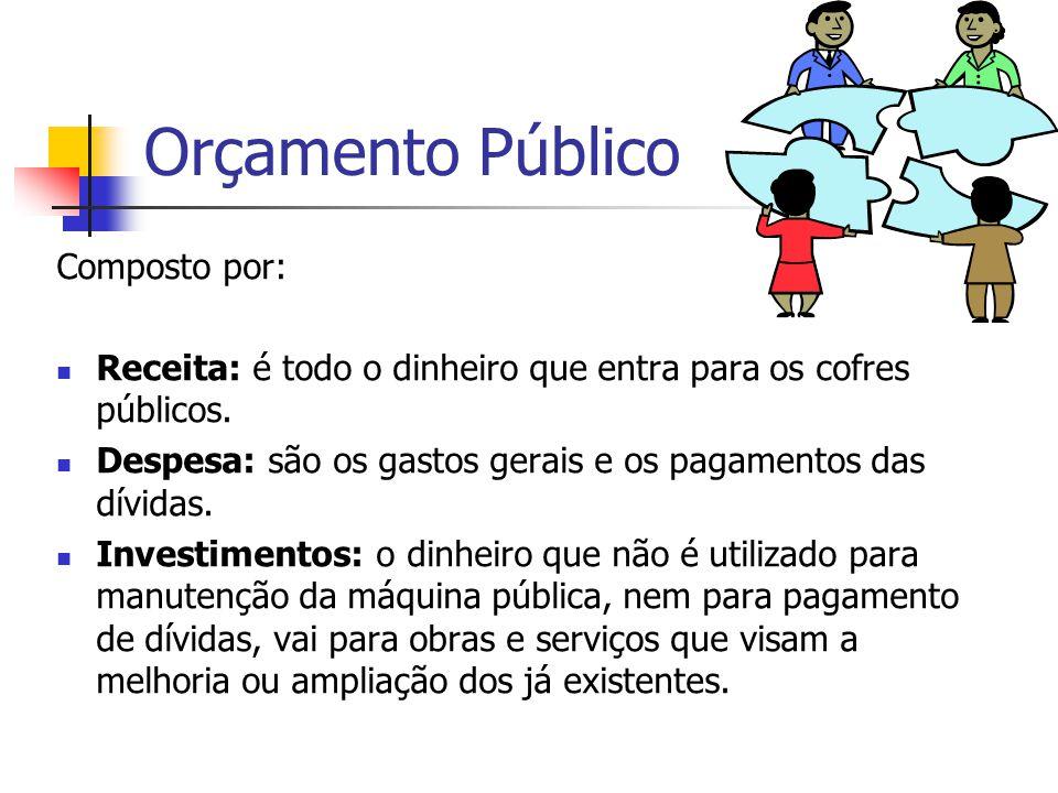 Orçamento Público Composto por: