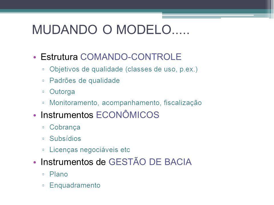 MUDANDO O MODELO..... Estrutura COMANDO-CONTROLE