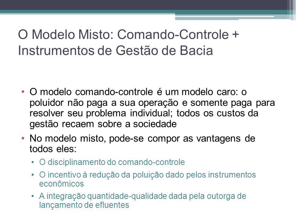 O Modelo Misto: Comando-Controle + Instrumentos de Gestão de Bacia