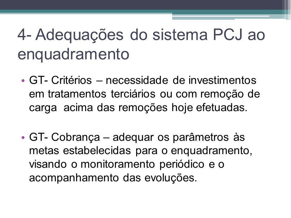 4- Adequações do sistema PCJ ao enquadramento