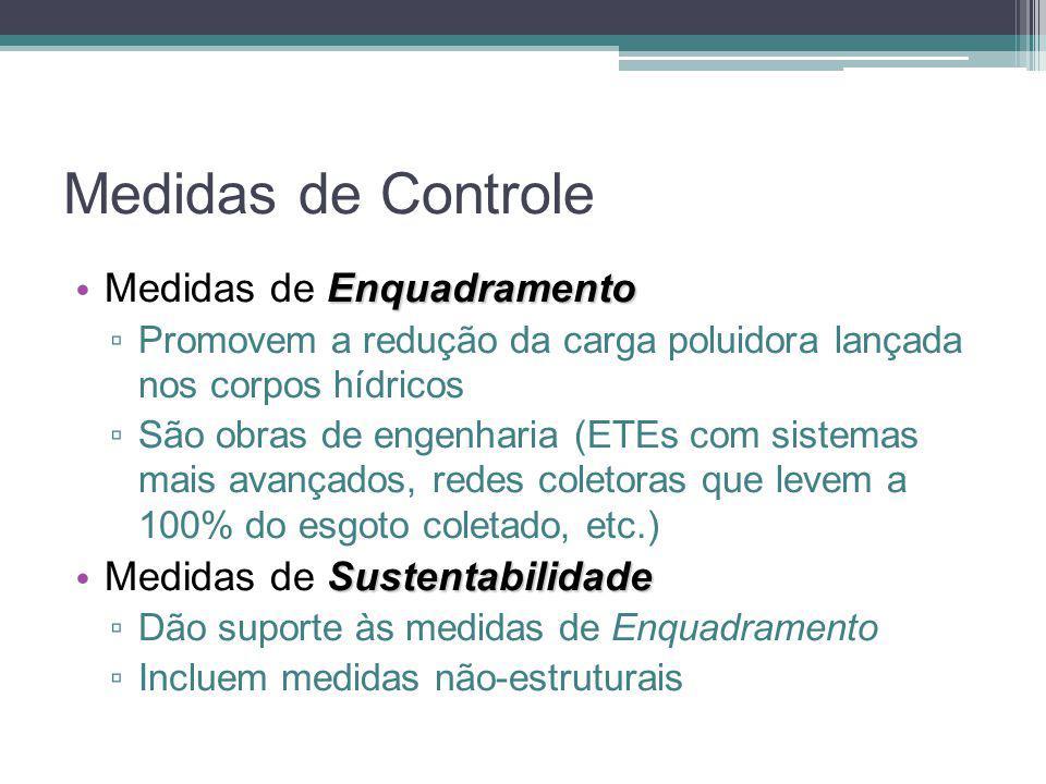 Medidas de Controle Medidas de Enquadramento